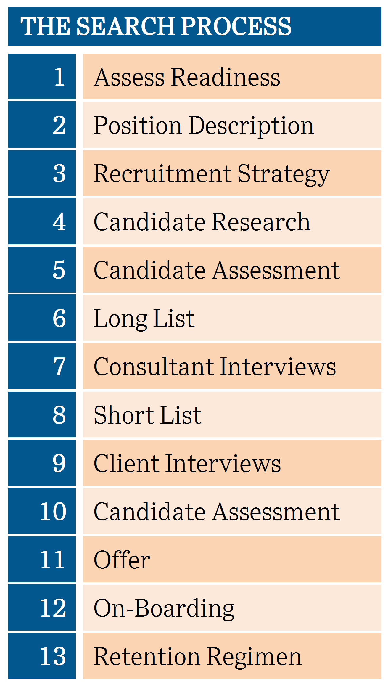 Top Executive Search Firms - Retained Executive Management ...